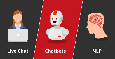 Pros and Cons of 3 Customer Support Technologies: Live Chat (Human Chat)  Vs Chatbots Vs NLP (Intelligent Chat)